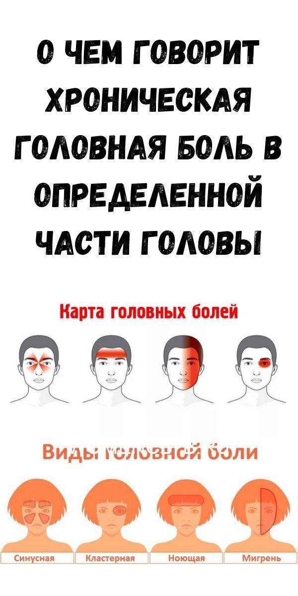 o-chem-govorit-hronicheskaya-golovnaya-bol-v-opredelennoy-chasti-golovy3-8409540